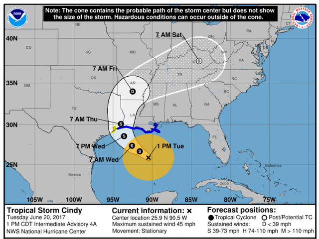 Tropical Storm Cindy weakens; AL child dies from wind-blown debris